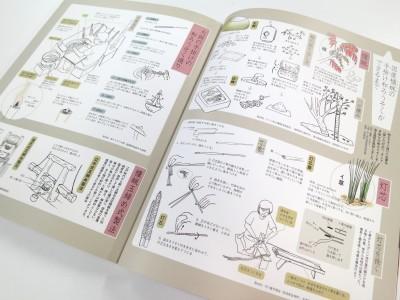 櫨の和ろうそくができるまでの取材をイラスト図解で表現 イラスト・編集:大原歩