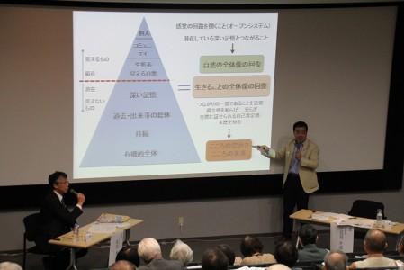 滋賀の魅力はどこにあるのか、哲学的・思想的に探る岡田学長作成の概図に三日月知事も共感し、語りが深まっていきました。